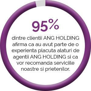 95 % dintre clientii ANG HOLDING afirma ca au avut parte de o experienta placuta alaturi de agentii ANG HOLDING si ca vor recomanda serviciile noastre si prietenilor.